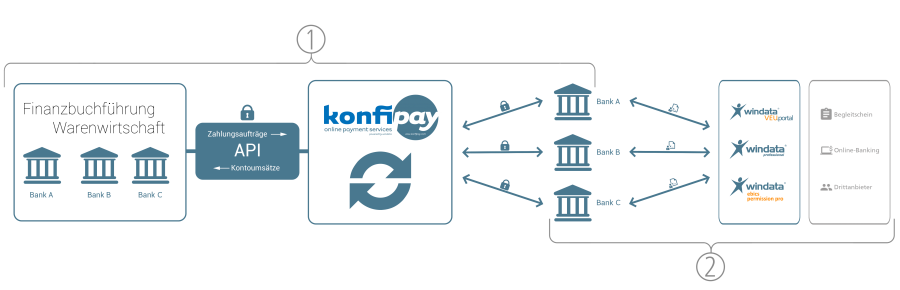 Illustration konfipay.png